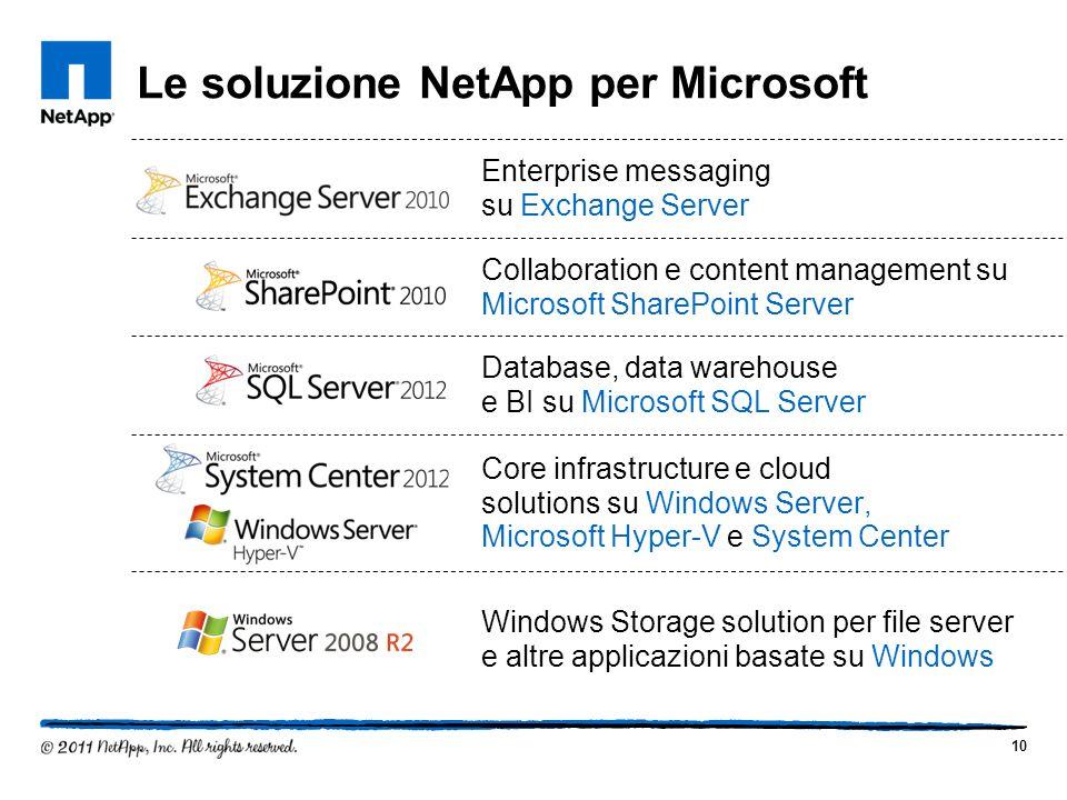Le soluzione NetApp per Microsoft