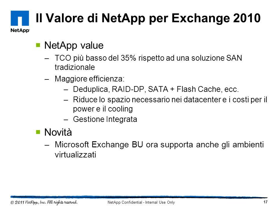 Il Valore di NetApp per Exchange 2010