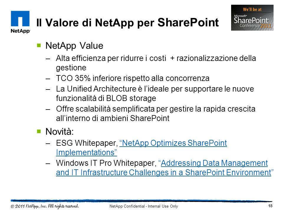 Il Valore di NetApp per SharePoint