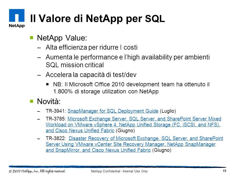 Il Valore di NetApp per SQL