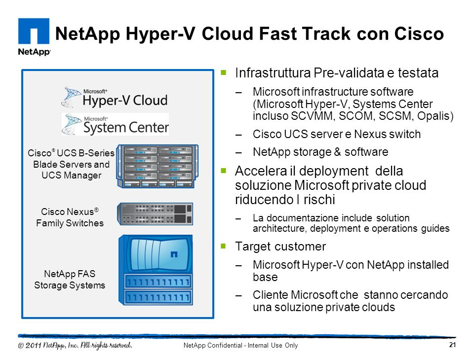 NetApp Hyper-V Cloud Fast Track con Cisco