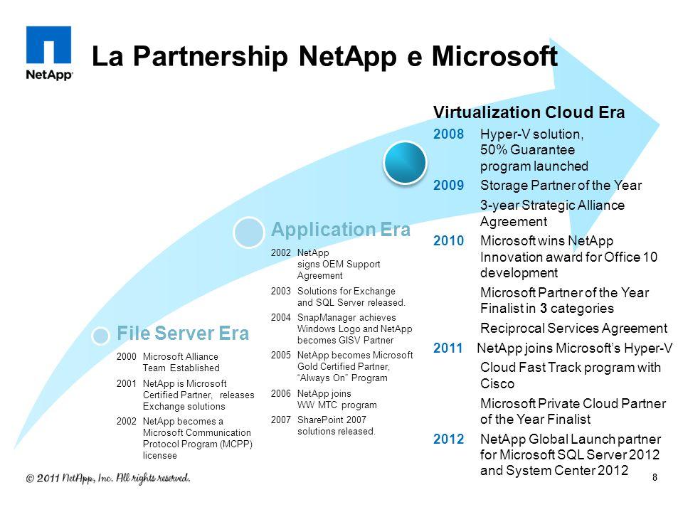 La Partnership NetApp e Microsoft