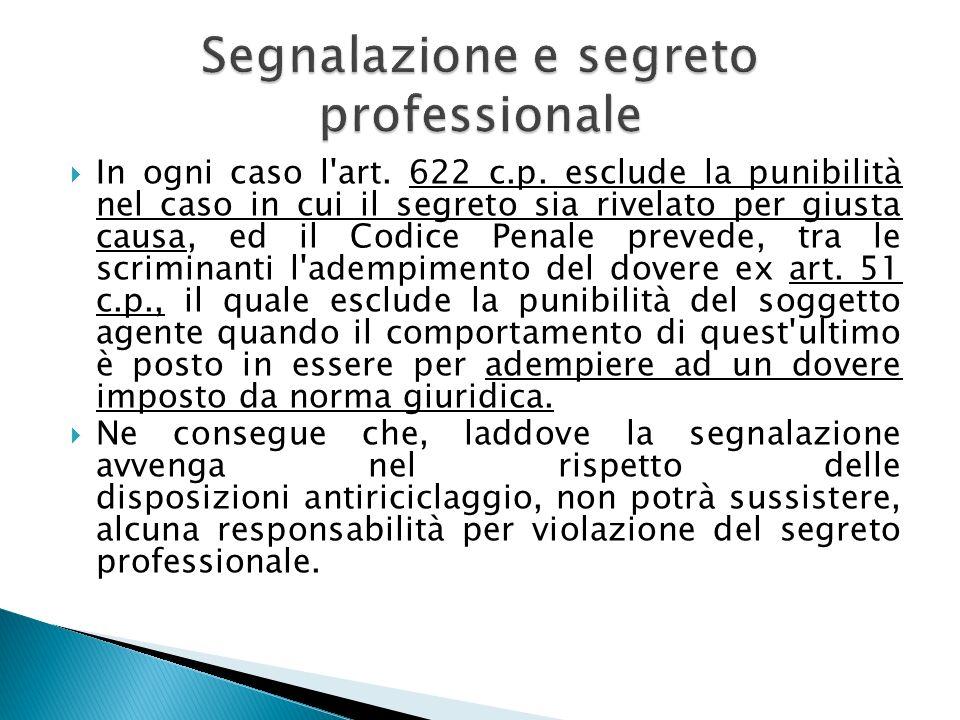 Segnalazione e segreto professionale