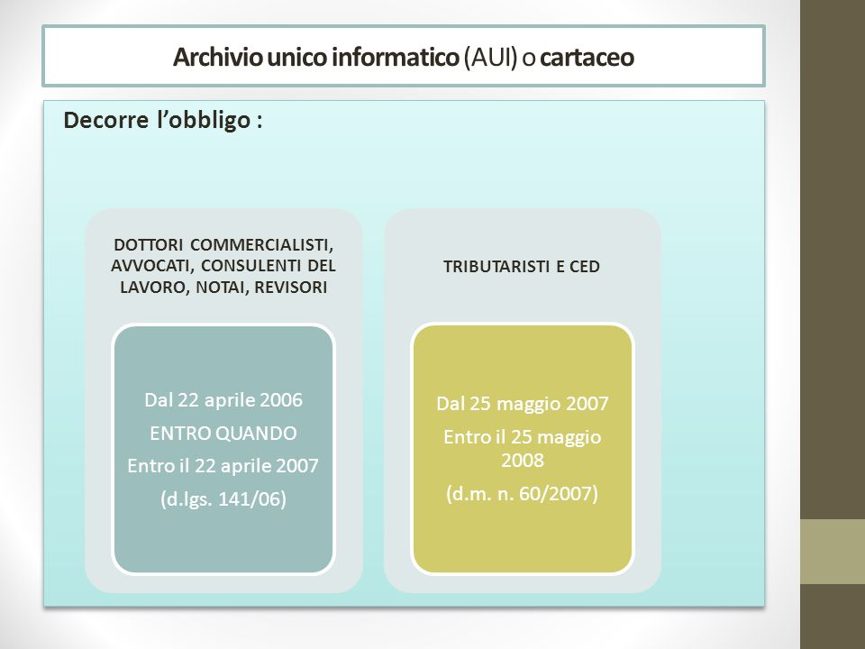 Archivio unico informatico (AUI) o cartaceo