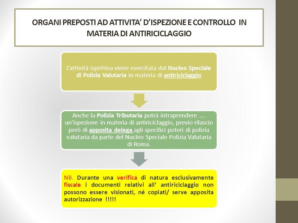 ORGANI PREPOSTI AD ATTIVITA' D'ISPEZIONE E CONTROLLO IN MATERIA DI ANTIRICICLAGGIO