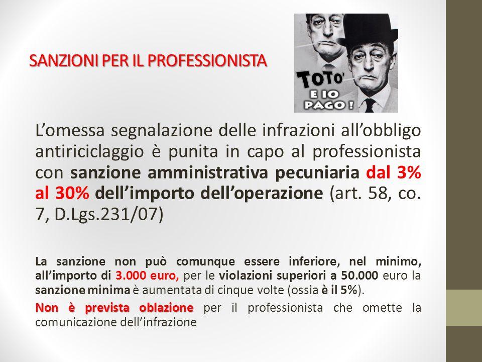 SANZIONI PER IL PROFESSIONISTA