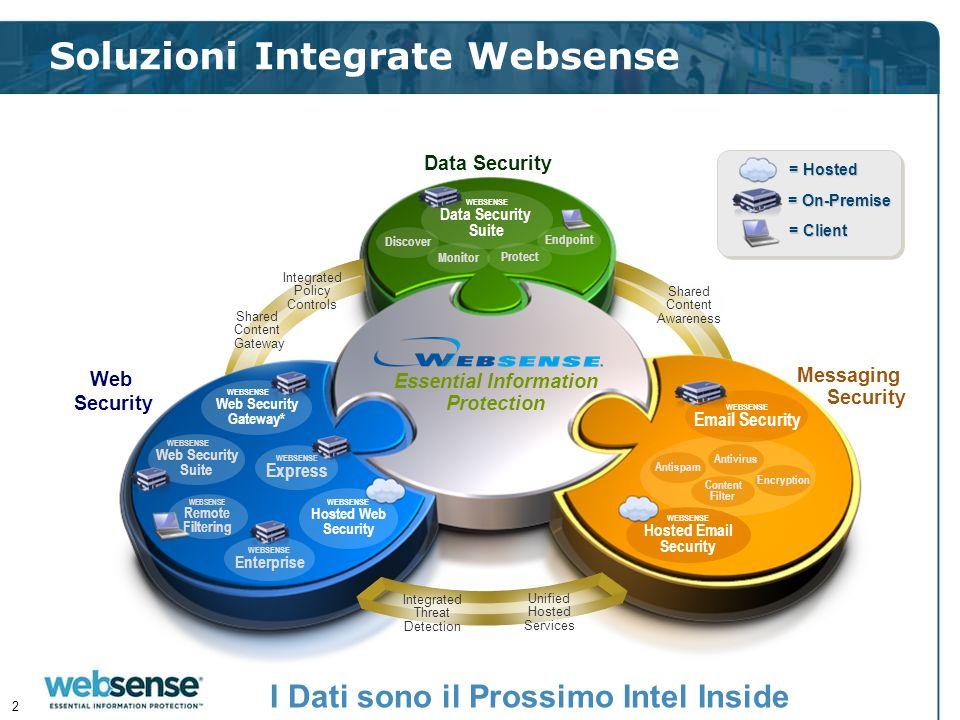 Soluzioni Integrate Websense