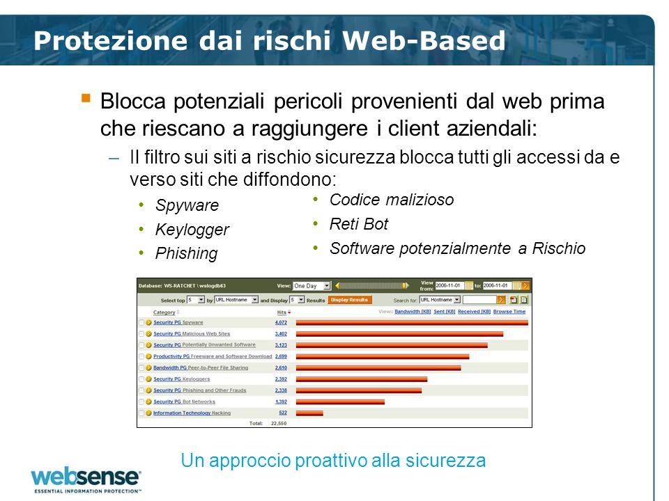 Protezione dai rischi Web-Based