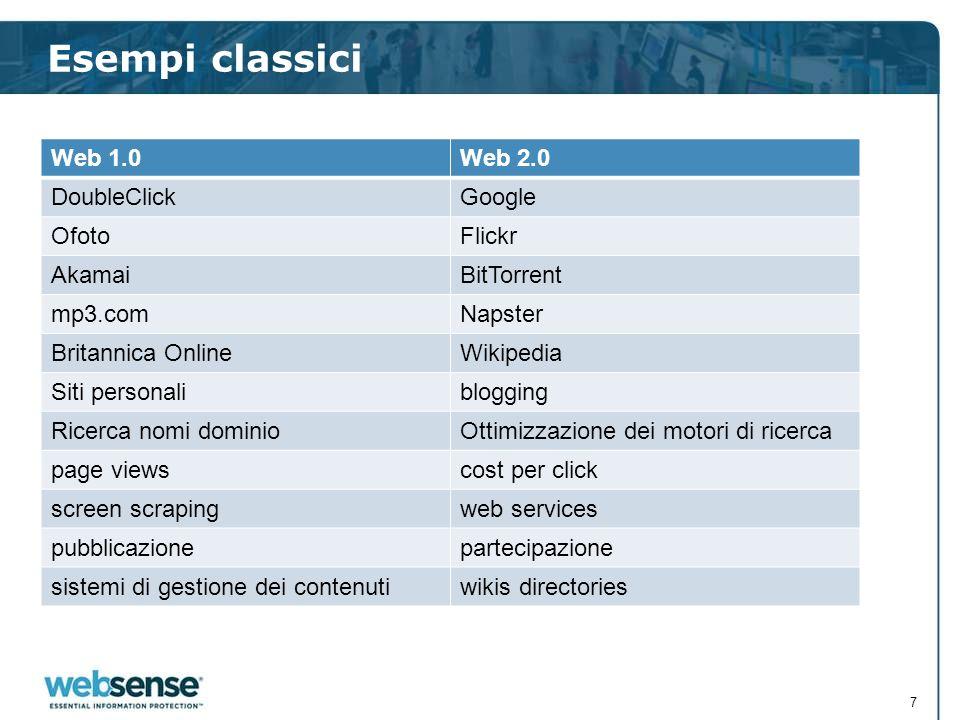 Esempi classici Web 1.0 Web 2.0 DoubleClick Google Ofoto Flickr Akamai