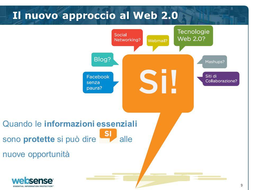 Il nuovo approccio al Web 2.0