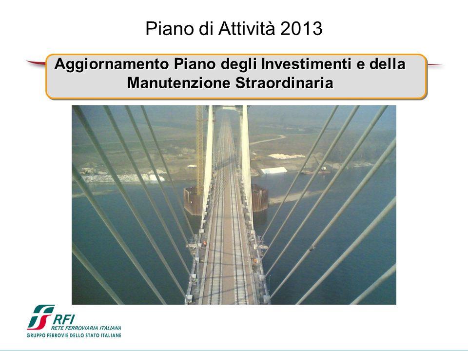 Piano di Attività 2013 Aggiornamento Piano degli Investimenti e della Manutenzione Straordinaria.