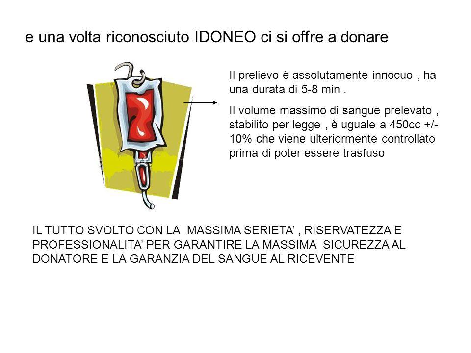 e una volta riconosciuto IDONEO ci si offre a donare