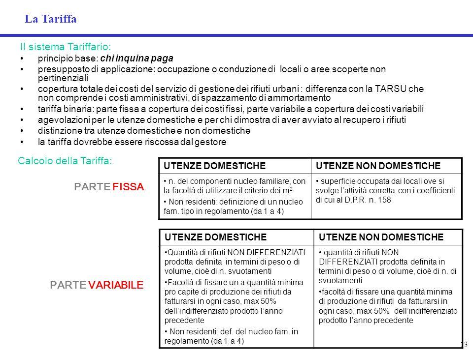 La Tariffa Il sistema Tariffario: Calcolo della Tariffa: PARTE FISSA