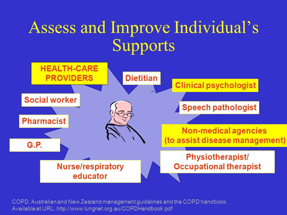 Assess and Improve Individual's Supports