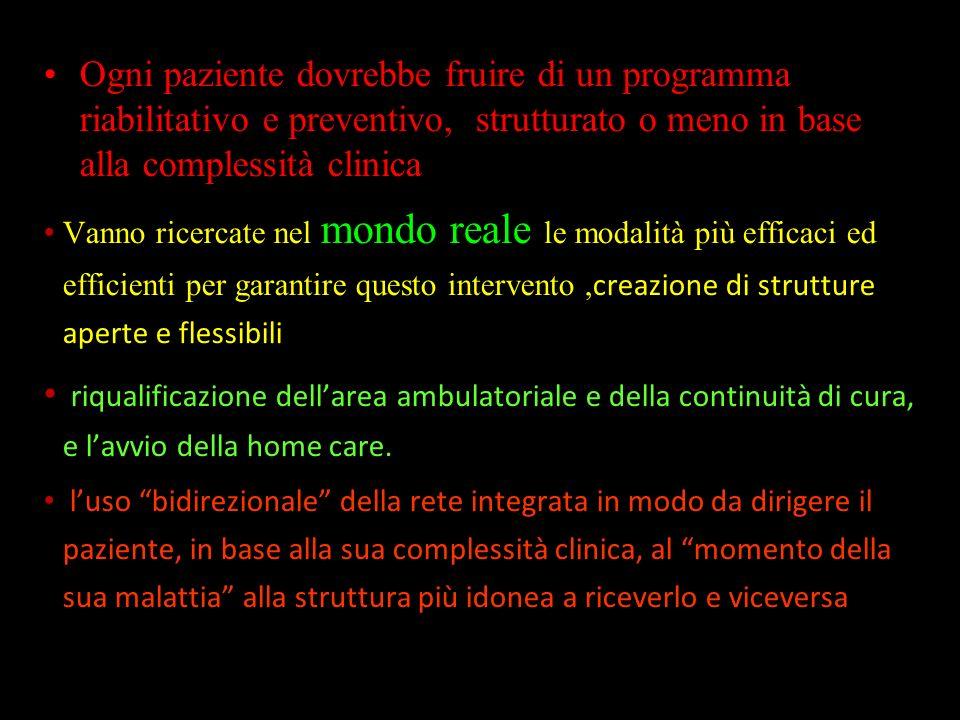 Ogni paziente dovrebbe fruire di un programma riabilitativo e preventivo, strutturato o meno in base alla complessità clinica.