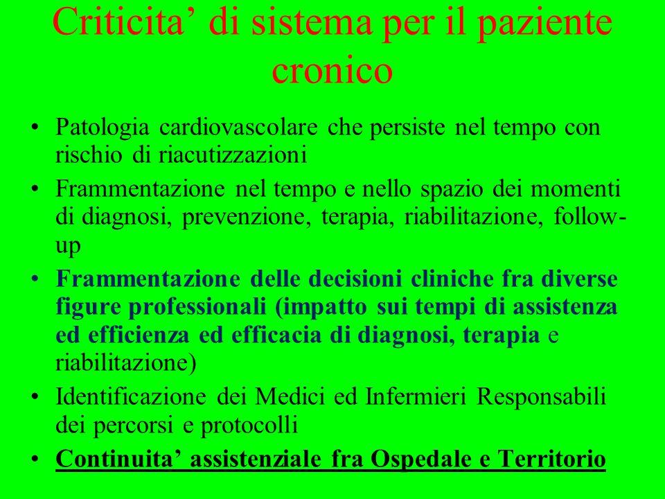 Criticita' di sistema per il paziente cronico