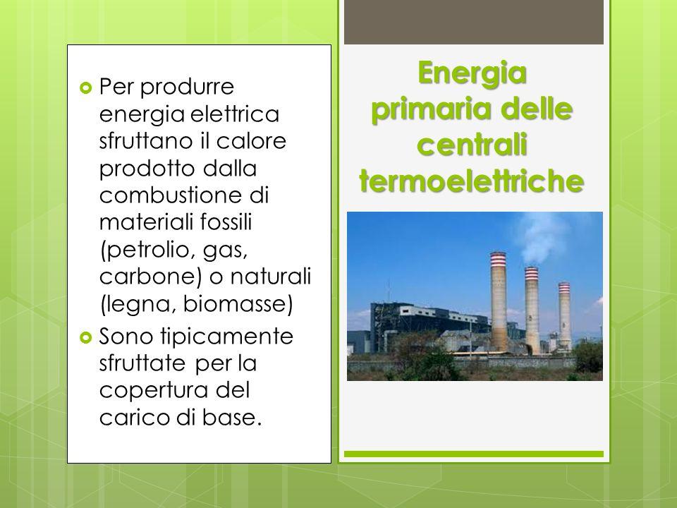 Energia primaria delle centrali termoelettriche