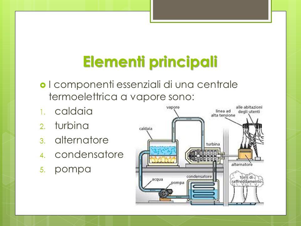 Elementi principali I componenti essenziali di una centrale termoelettrica a vapore sono: caldaia.