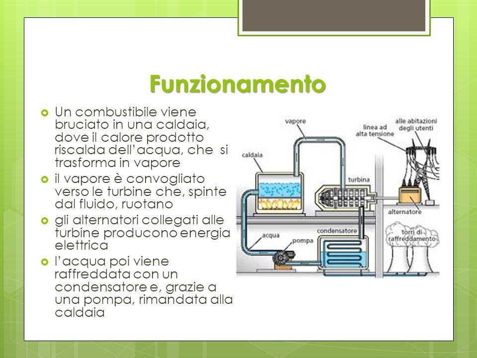 Funzionamento Un combustibile viene bruciato in una caldaia, dove il calore prodotto riscalda dell'acqua, che si trasforma in vapore.