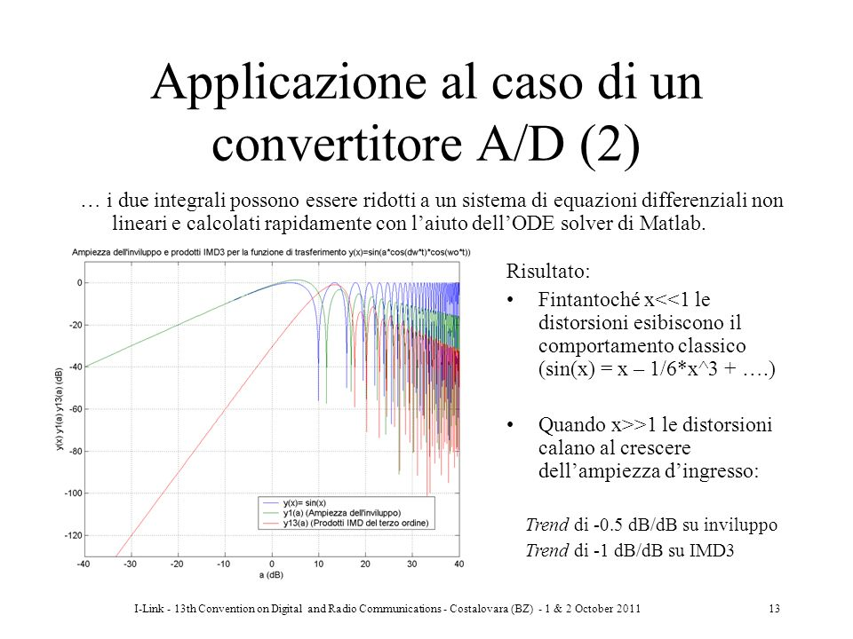 Applicazione al caso di un convertitore A/D (2)