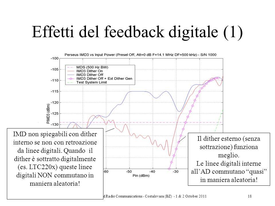 Effetti del feedback digitale (1)