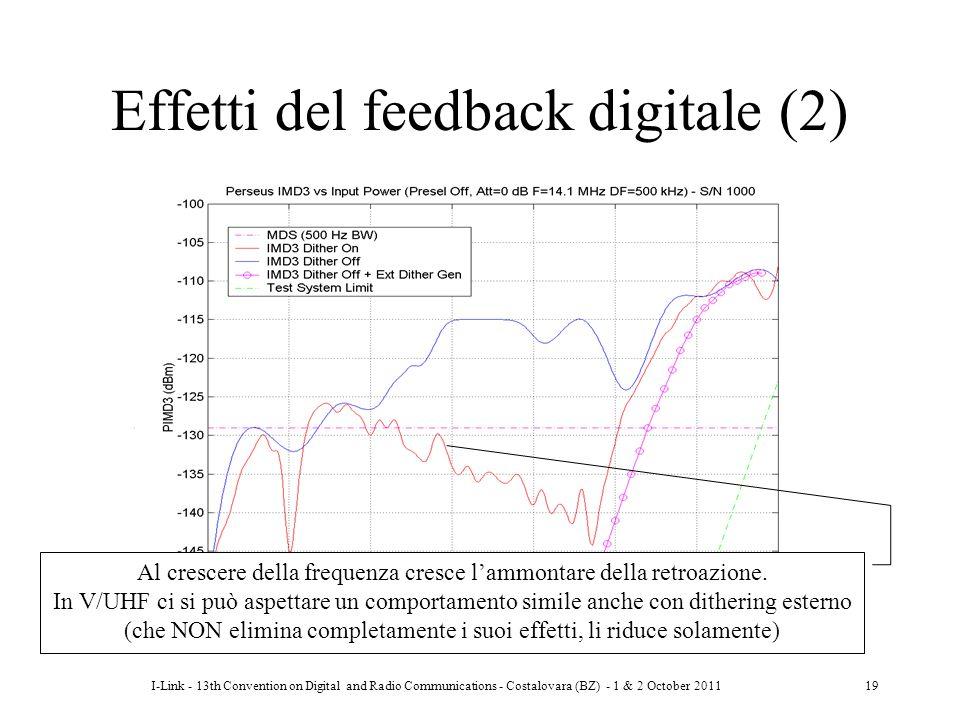 Effetti del feedback digitale (2)