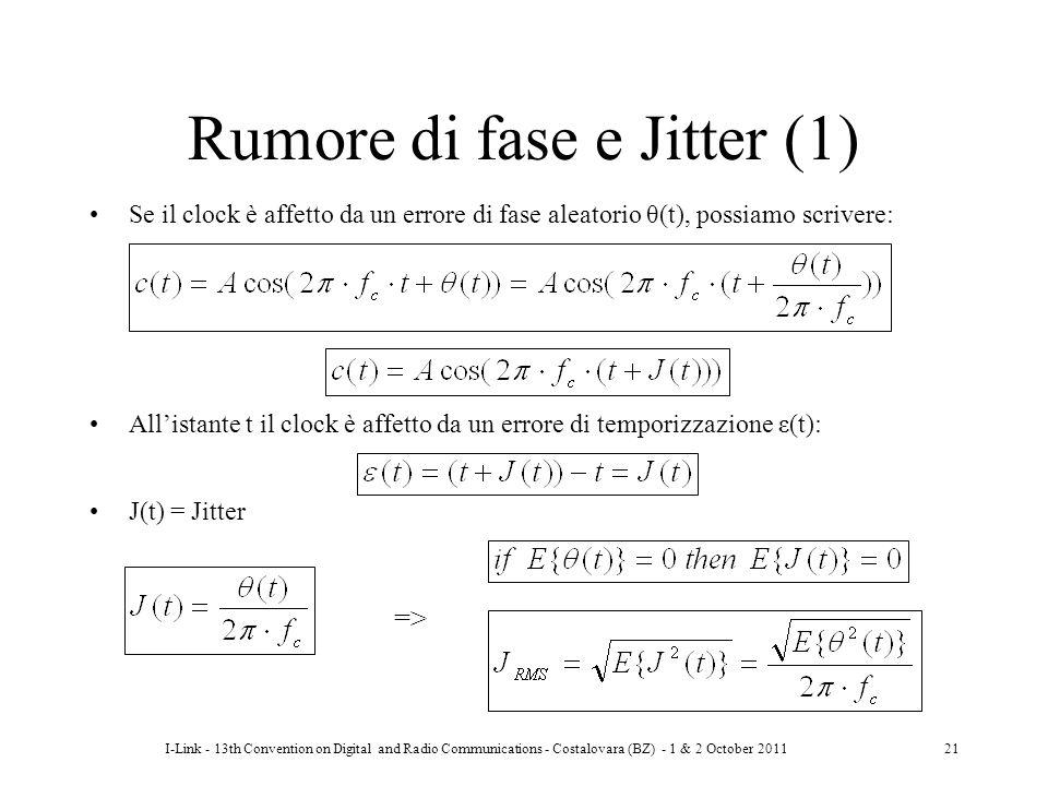 Rumore di fase e Jitter (1)