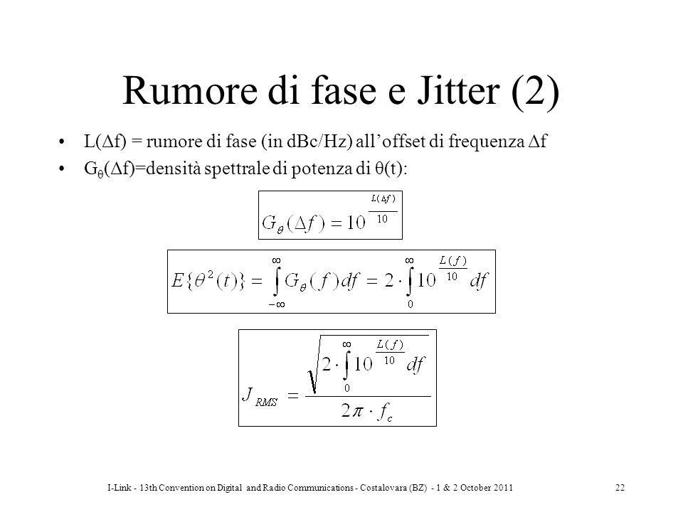 Rumore di fase e Jitter (2)