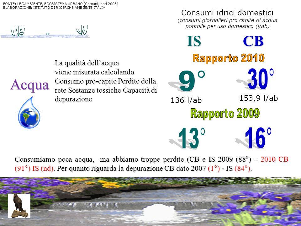 FONTE: LEGAMBIENTE, ECOSISTEMA URBANO (Comuni, dati 2008) ELABORAZIONE: ISTITUTO DI RICERCHE AMBIENTE ITALIA