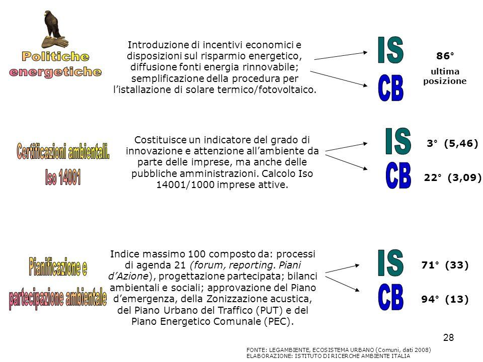 Certificazioni ambientali. Iso 14001 CB