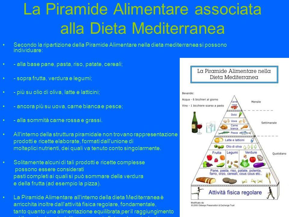 La Piramide Alimentare associata alla Dieta Mediterranea
