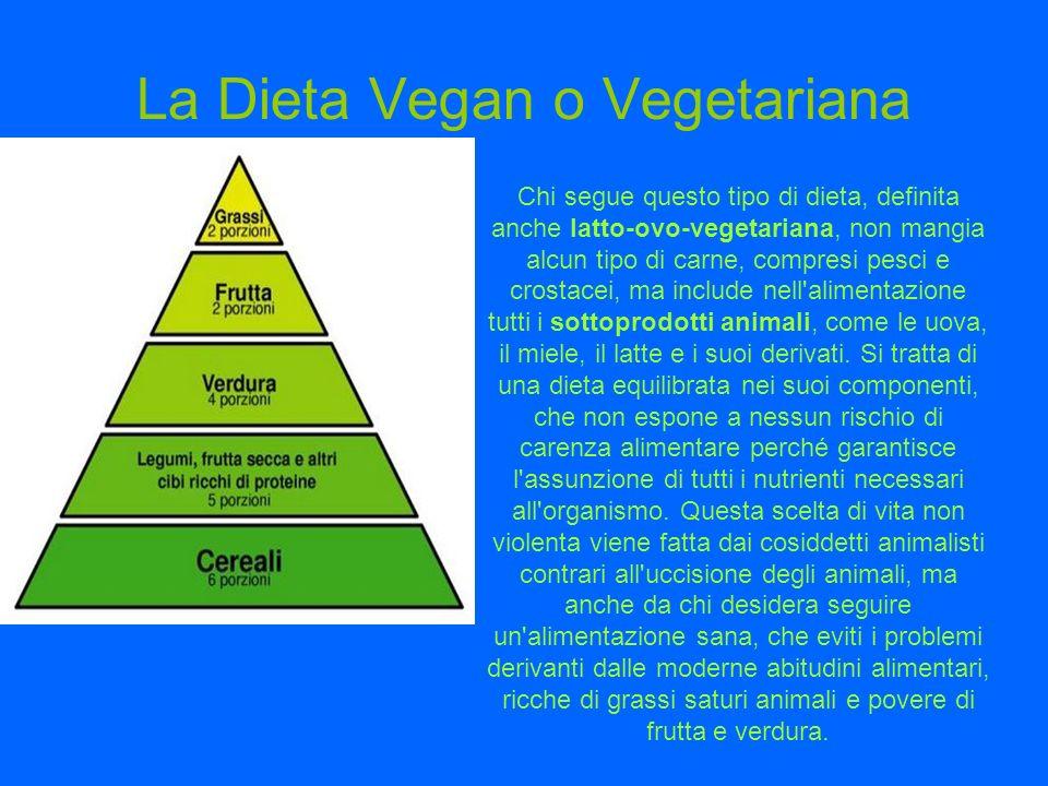 La Dieta Vegan o Vegetariana