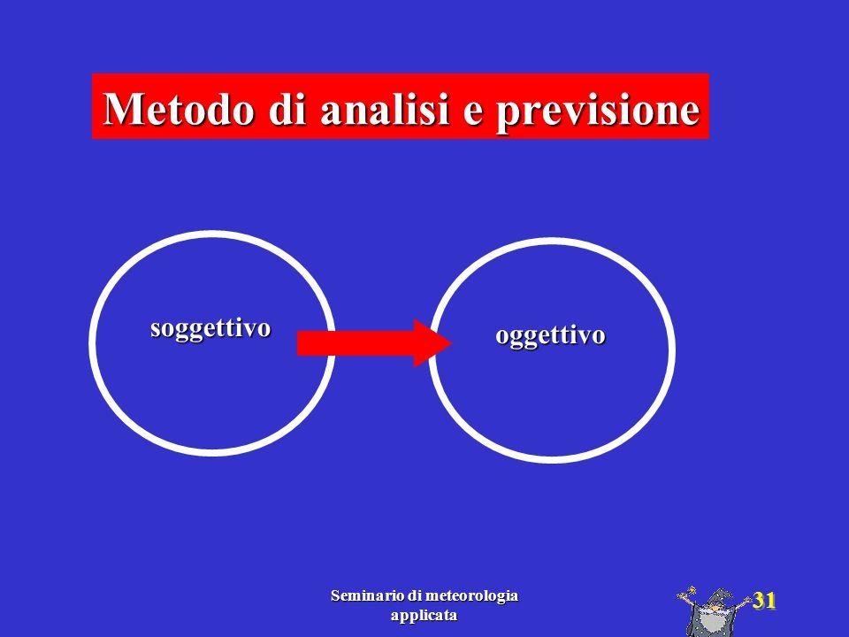 Metodo di analisi e previsione Seminario di meteorologia applicata