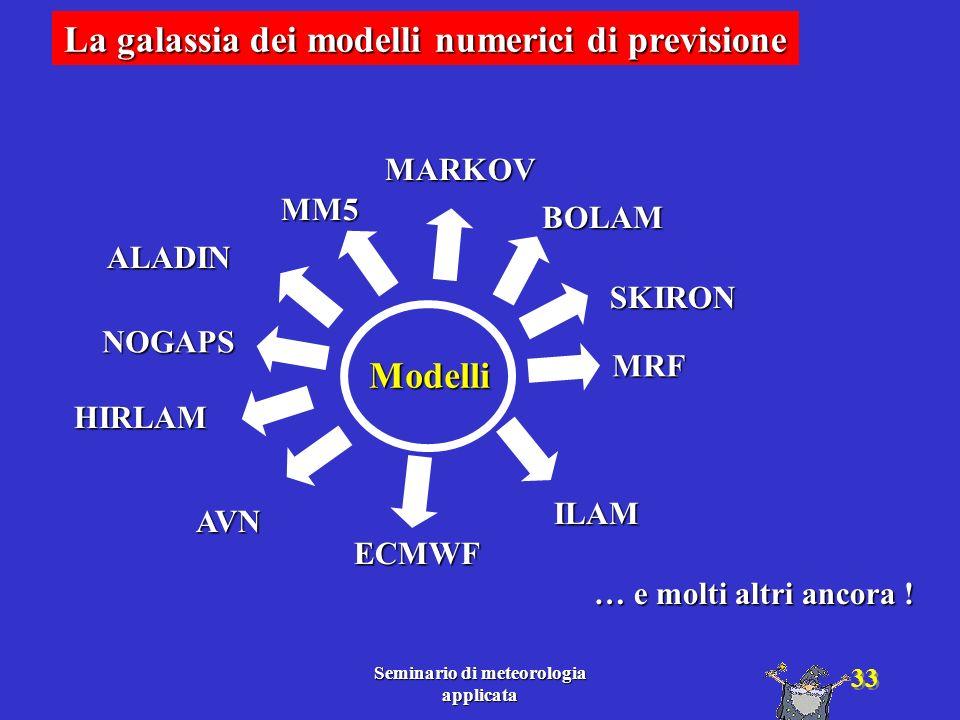 La galassia dei modelli numerici di previsione Modelli