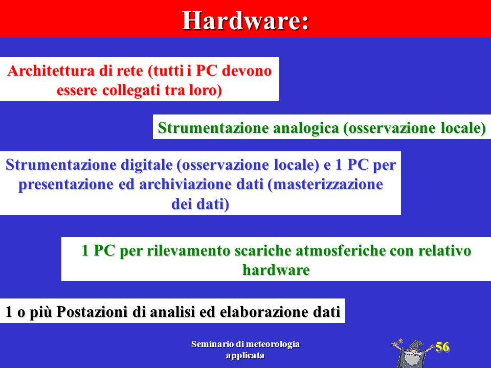 Hardware: Architettura di rete (tutti i PC devono essere collegati tra loro) Strumentazione analogica (osservazione locale)