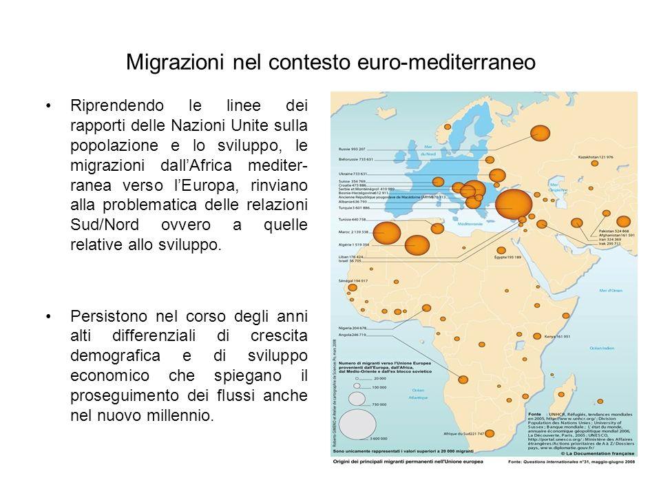 Migrazioni nel contesto euro-mediterraneo