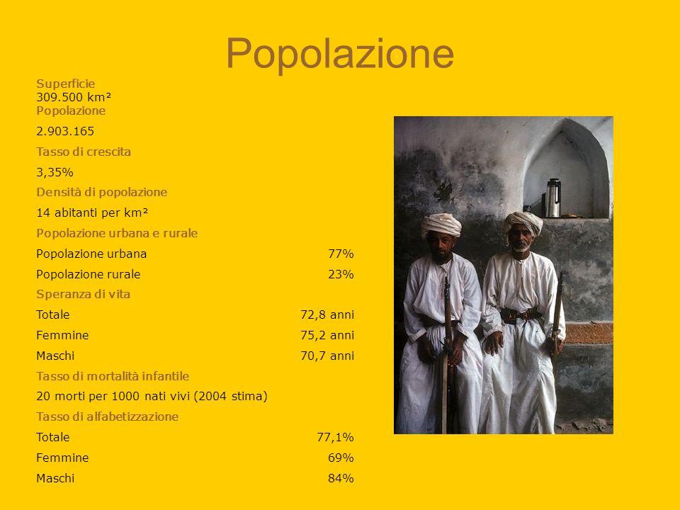 Popolazione Superficie 309.500 km² Popolazione 2.903.165