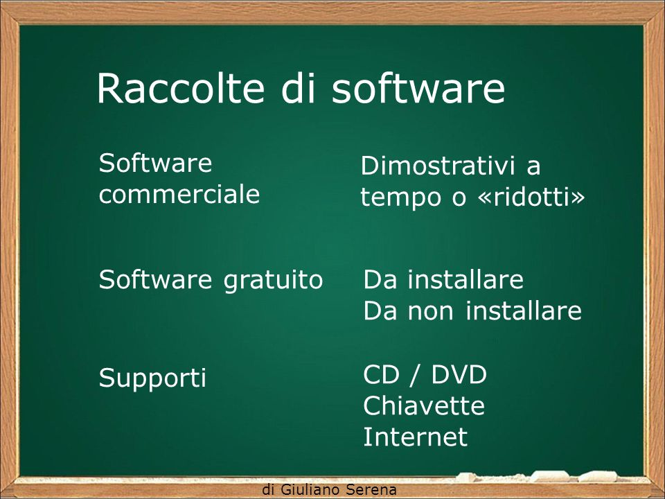 Raccolte di software Software commerciale