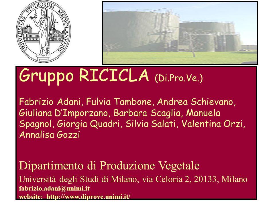 Gruppo RICICLA (Di. Pro. Ve