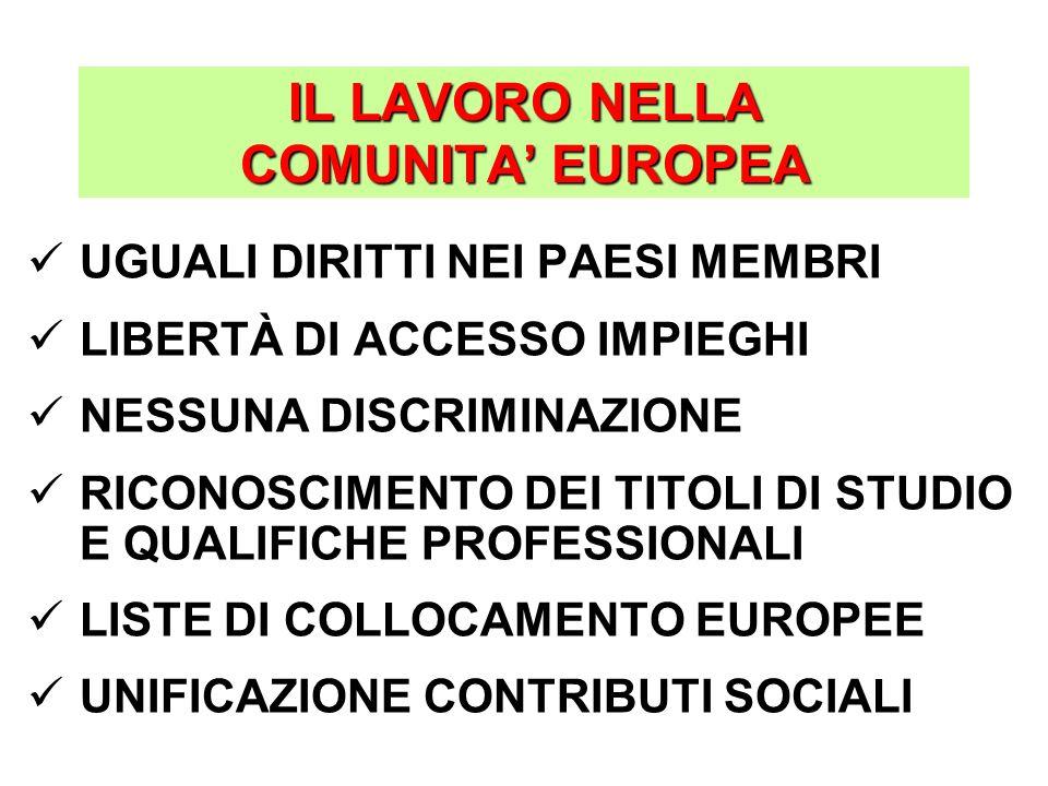 IL LAVORO NELLA COMUNITA' EUROPEA