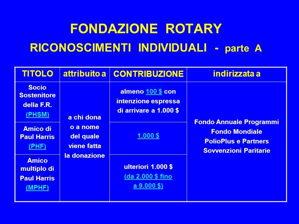 FONDAZIONE ROTARY RICONOSCIMENTI INDIVIDUALI - parte A