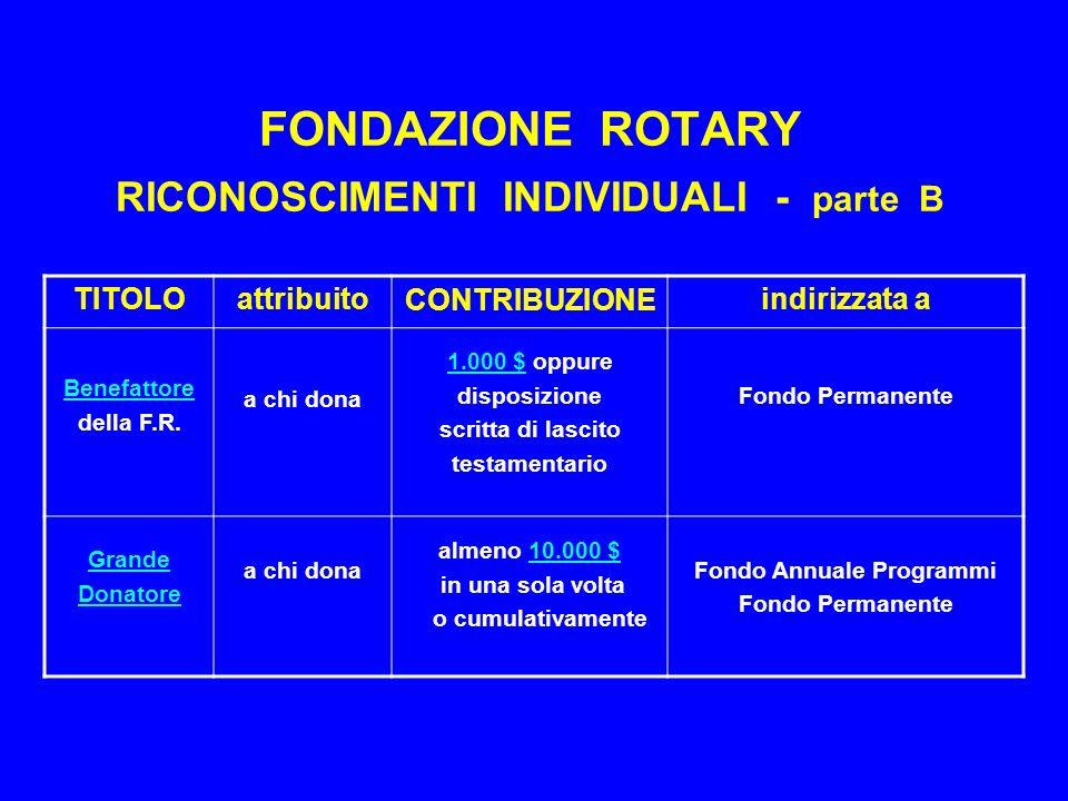 FONDAZIONE ROTARY RICONOSCIMENTI INDIVIDUALI - parte B