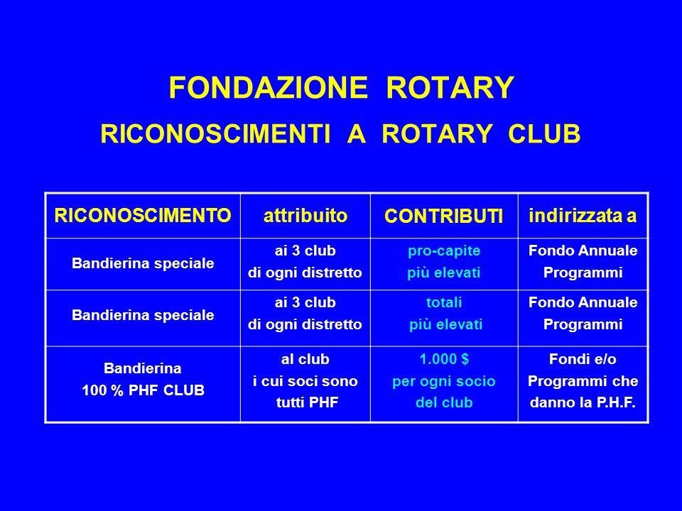 FONDAZIONE ROTARY RICONOSCIMENTI A ROTARY CLUB