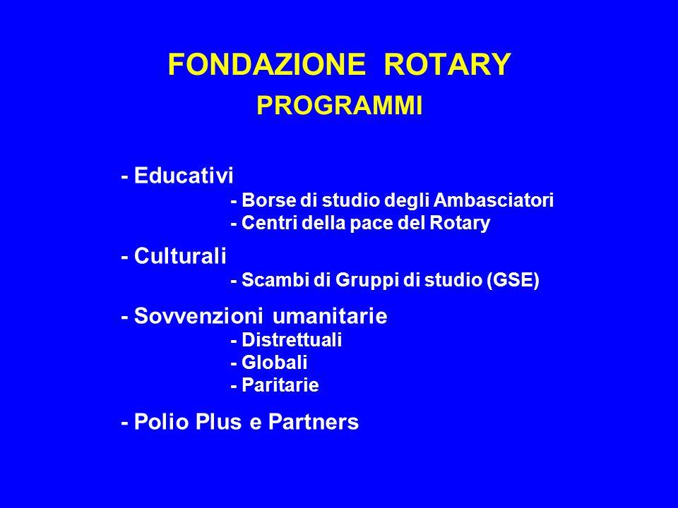 FONDAZIONE ROTARY PROGRAMMI
