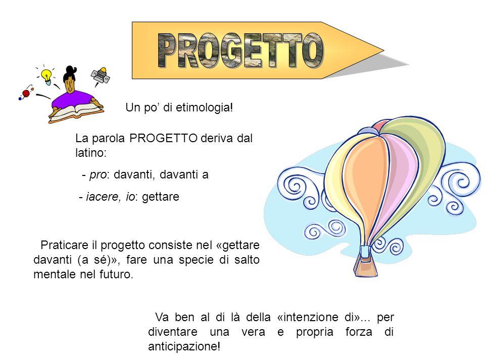 PROGETTO Un po' di etimologia! La parola PROGETTO deriva dal latino: