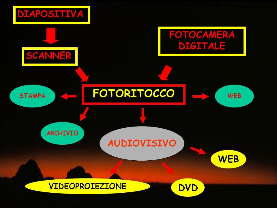 FOTORITOCCO DIAPOSITIVA FOTOCAMERA DIGITALE SCANNER AUDIOVISIVO WEB