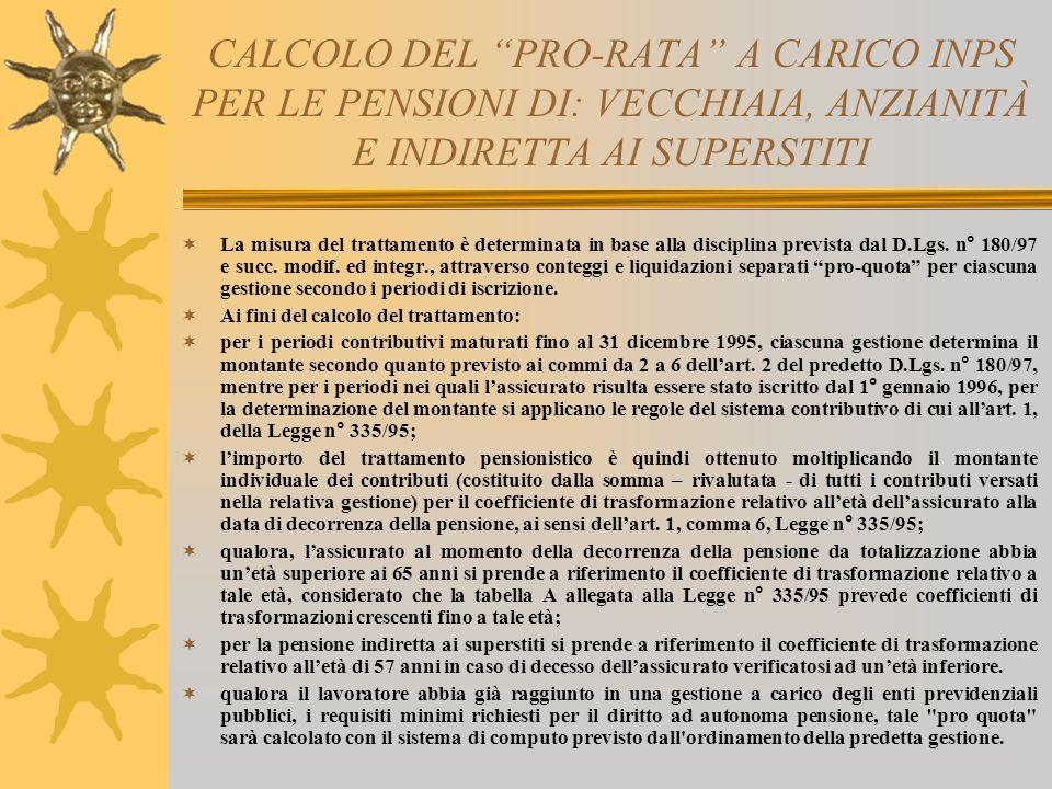 CALCOLO DEL PRO-RATA A CARICO INPS PER LE PENSIONI DI: VECCHIAIA, ANZIANITÀ E INDIRETTA AI SUPERSTITI