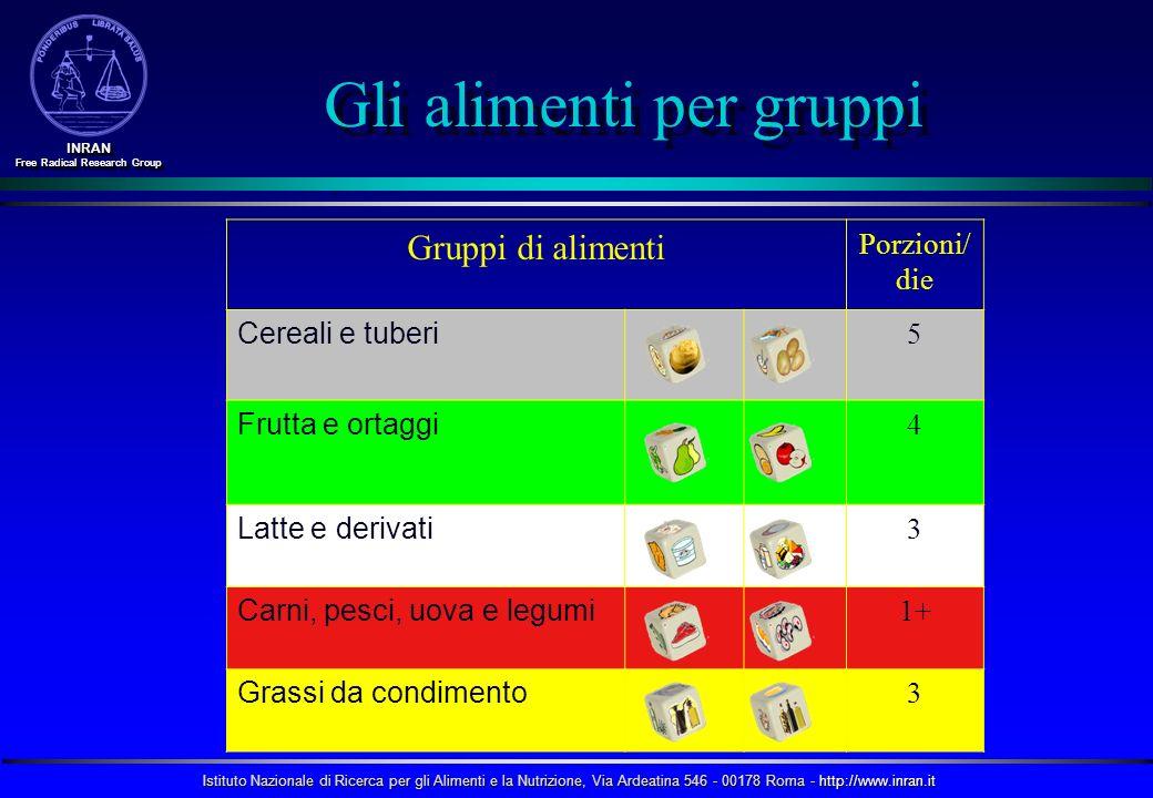 Gli alimenti per gruppi