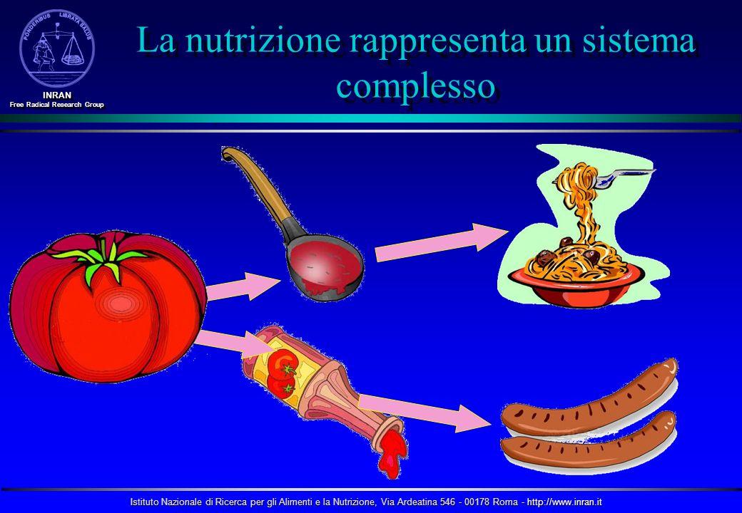 La nutrizione rappresenta un sistema complesso