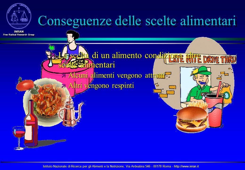 Conseguenze delle scelte alimentari